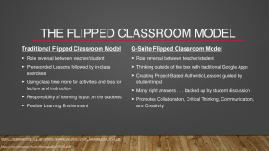 Flipped-Learning-Graphic