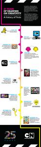 Cartoon-Network-History