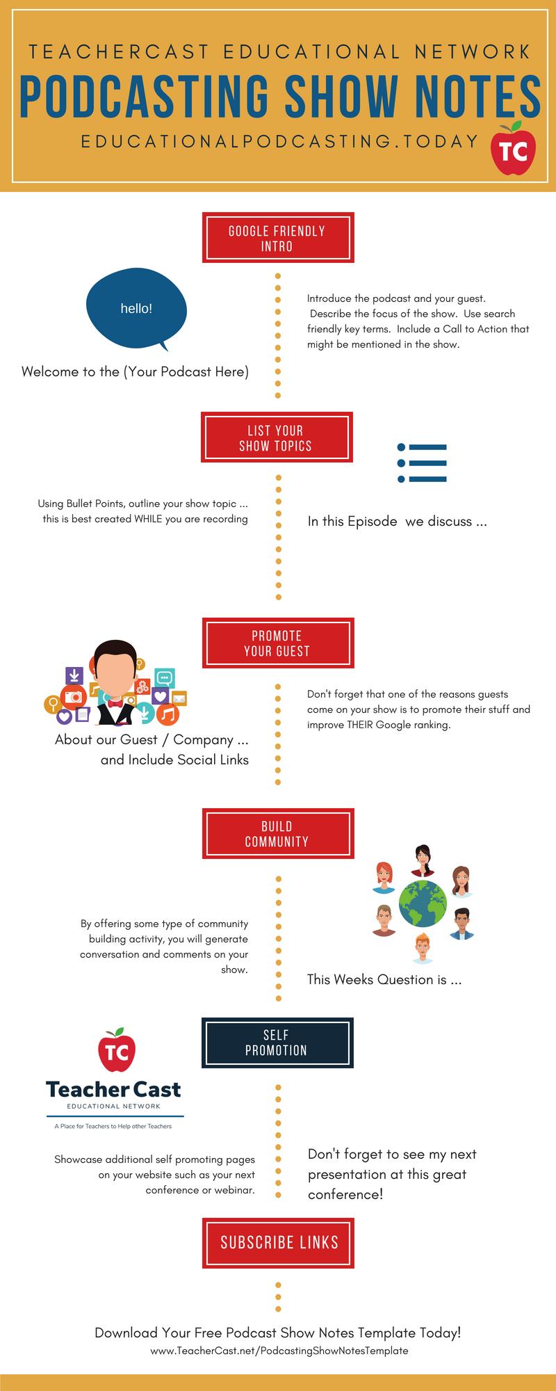 TeacherCast Show Notes Template Infographic