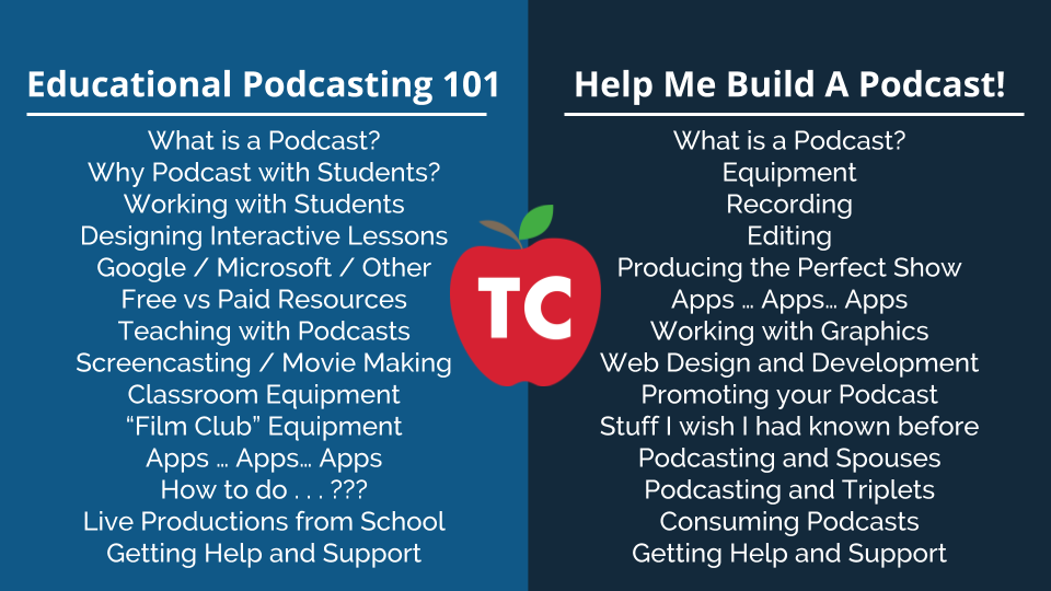 Classroom vs Professional Podcasting