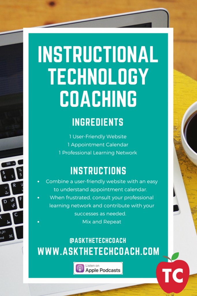 Instructional Technology Coaching Recipe Infographic