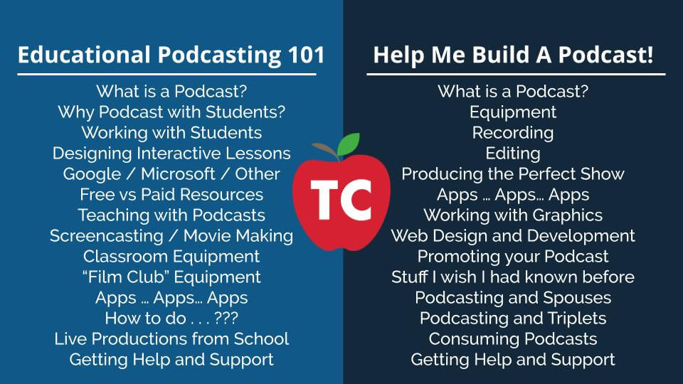 How To Start A Podcast: The TeacherCast Ultimate Guide To