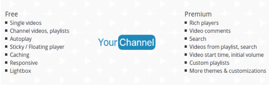 Your Channel Plugin