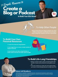 Poster: 6 Reasons to Create a Blog or Podcast