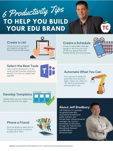 Poster: 6 Productivity Tips to help You Build Your EDU Brand
